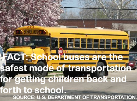 School buses are the safest mode of transportation for getting children back and forth to school.